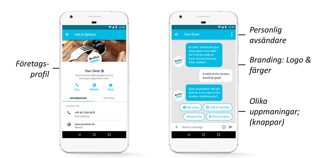 LINK Conversations - LINK Mobility